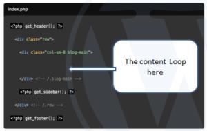 custom WordPress index image